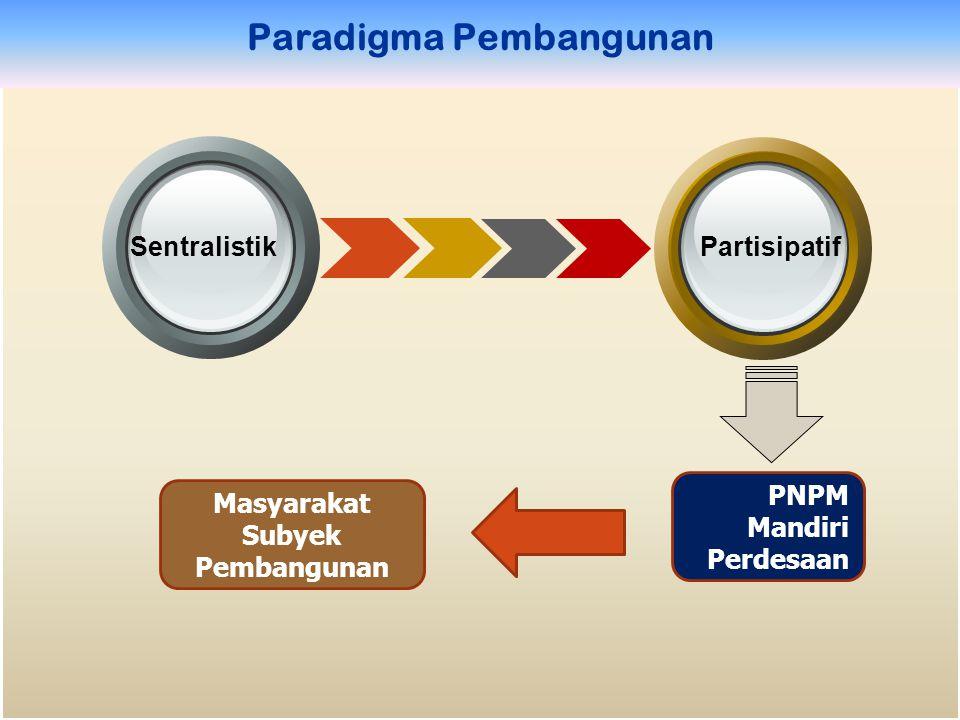 Paradigma Pembangunan SentralistikPartisipatif PNPM Mandiri Perdesaan Masyarakat Subyek Pembangunan