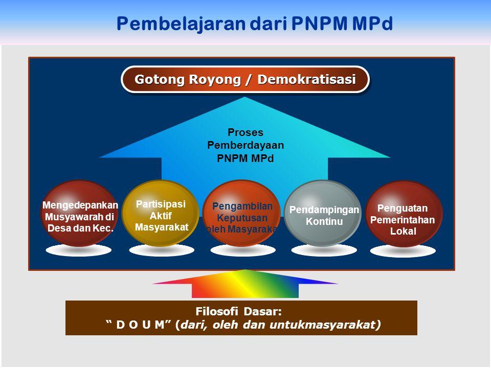 Pembelajaran dari PNPM MPd Gotong Royong / Demokratisasi Proses Pemberdayaan PNPM MPd Pendampingan Kontinu Pengambilan Keputusan oleh Masyarakat Parti