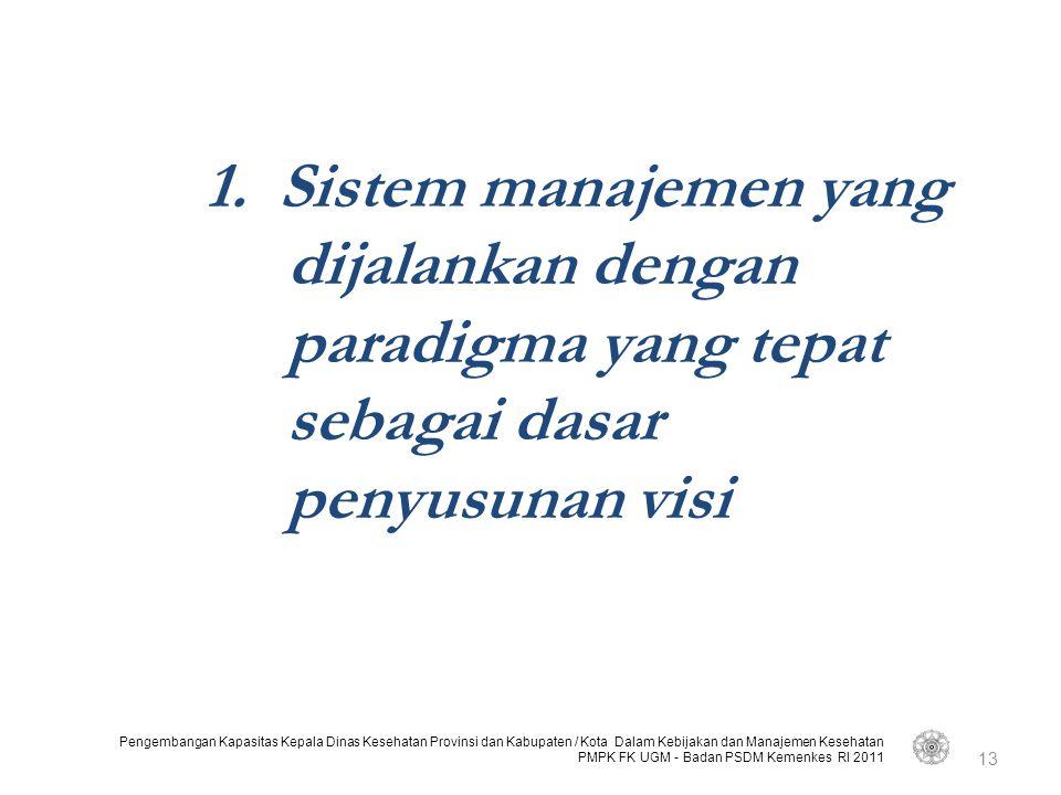 Pengembangan Kapasitas Kepala Dinas Kesehatan Provinsi dan Kabupaten / Kota Dalam Kebijakan dan Manajemen Kesehatan PMPK FK UGM - Badan PSDM Kemenkes RI 2011 1.
