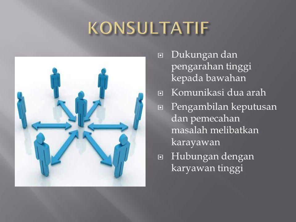  Dukungan dan pengarahan tinggi kepada bawahan  Komunikasi dua arah  Pengambilan keputusan dan pemecahan masalah melibatkan karayawan  Hubungan de