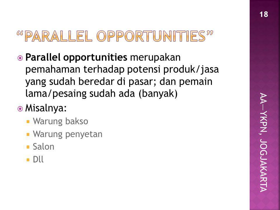 AA—YKPN, JOGJAKARTA  Parallel opportunities merupakan pemahaman terhadap potensi produk/jasa yang sudah beredar di pasar; dan pemain lama/pesaing sud