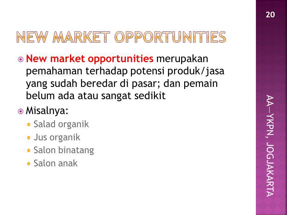 AA—YKPN, JOGJAKARTA  New market opportunities merupakan pemahaman terhadap potensi produk/jasa yang sudah beredar di pasar; dan pemain belum ada atau