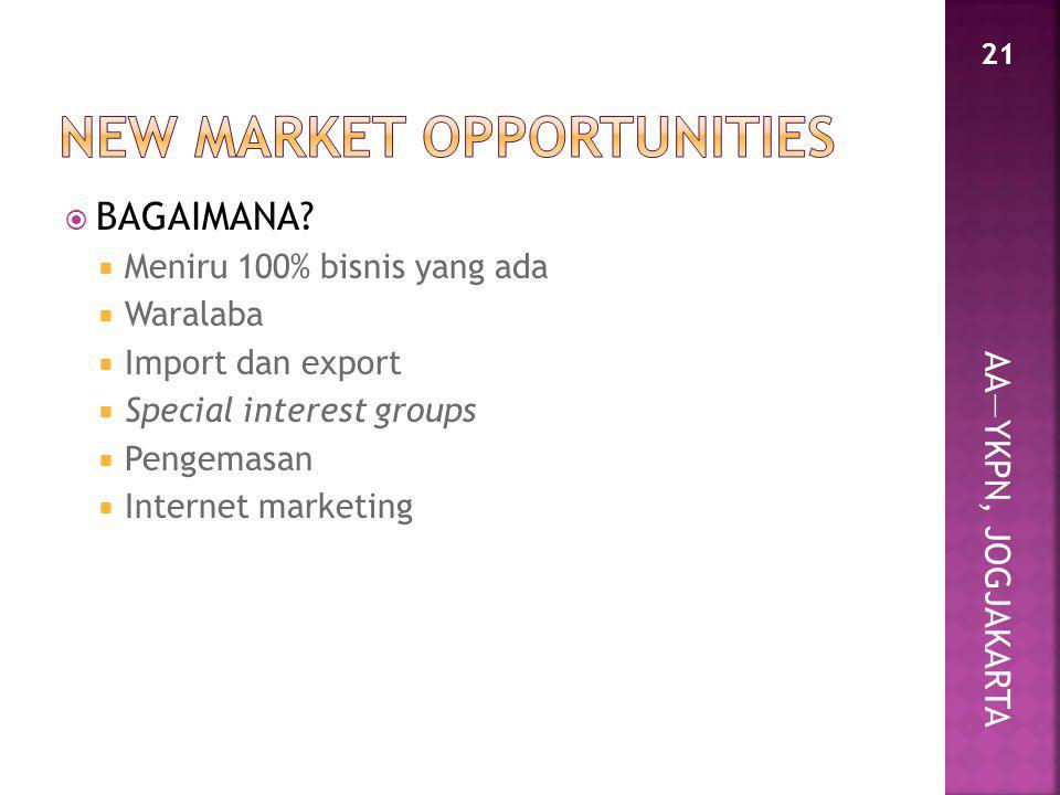 AA—YKPN, JOGJAKARTA  BAGAIMANA?  Meniru 100% bisnis yang ada  Waralaba  Import dan export  Special interest groups  Pengemasan  Internet market