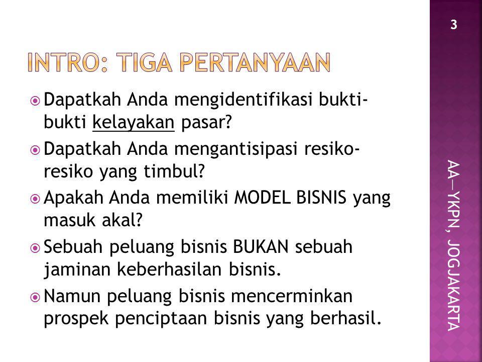 AA—YKPN, JOGJAKARTA  Radical opportunities: penciptaan 100% produk/jasa di pasar yang belum ada pemainnya/pesaingnya.