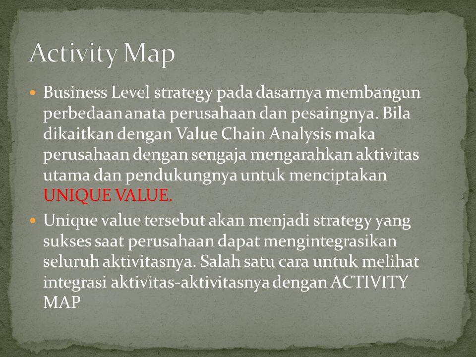 Business Level strategy pada dasarnya membangun perbedaan anata perusahaan dan pesaingnya.