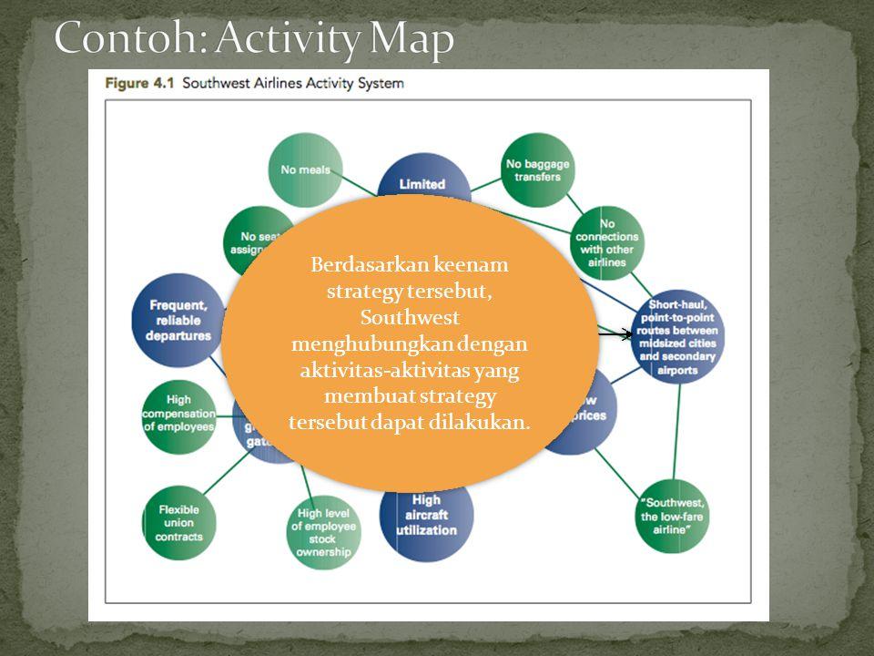 6 strategy Southwest untuk membangun cost leadership Berdasarkan keenam strategy tersebut, Southwest menghubungkan dengan aktivitas-aktivitas yang membuat strategy tersebut dapat dilakukan.