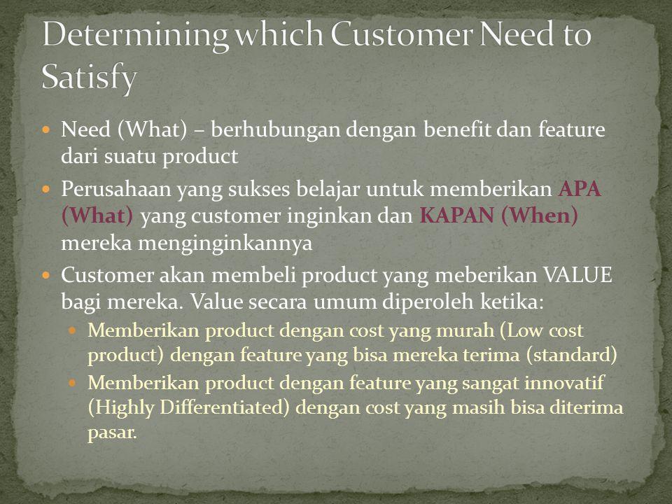 Need (What) – berhubungan dengan benefit dan feature dari suatu product Perusahaan yang sukses belajar untuk memberikan APA (What) yang customer inginkan dan KAPAN (When) mereka menginginkannya Customer akan membeli product yang meberikan VALUE bagi mereka.