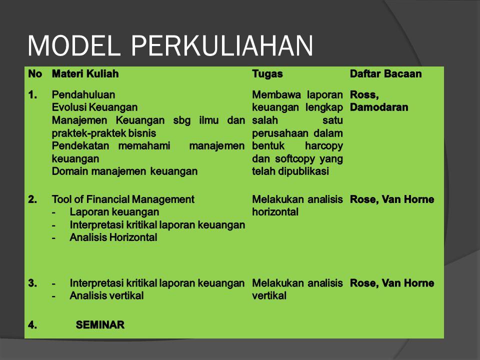 MODEL PERKULIAHAN
