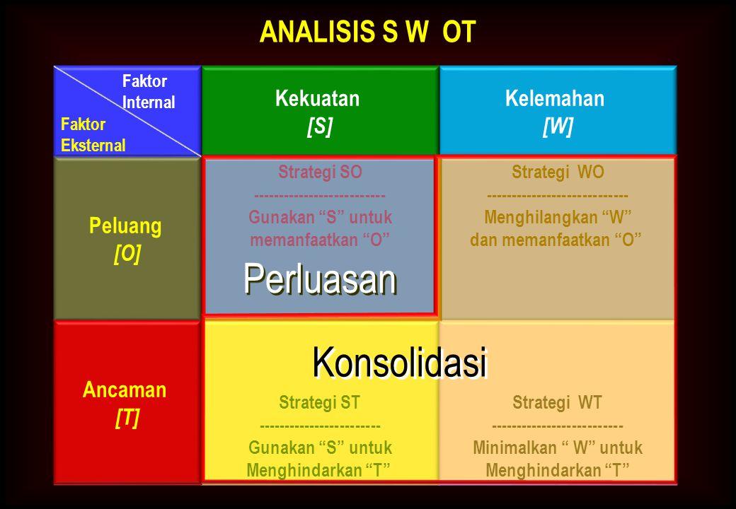 "Strategi WO ---------------------------- Menghilangkan ""W"" dan memanfaatkan ""O"" Strategi SO -------------------------- Gunakan ""S"" untuk memanfaatkan"