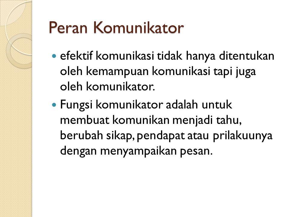 2. Sikap Komunikator Represif Selektif Digestif Asimilatif transmitif