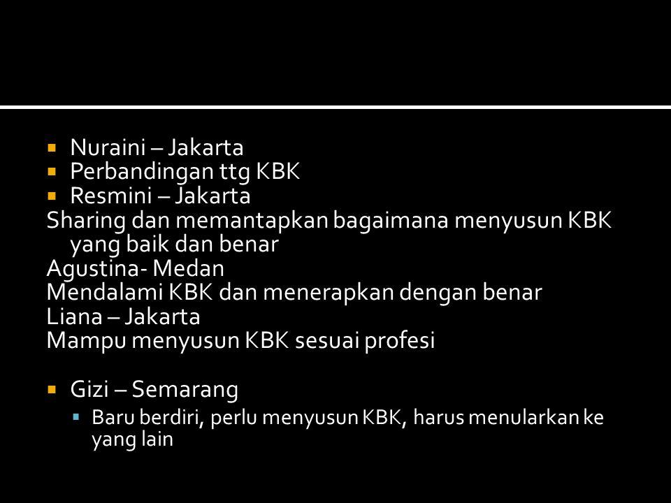  Nuraini – Jakarta  Perbandingan ttg KBK  Resmini – Jakarta Sharing dan memantapkan bagaimana menyusun KBK yang baik dan benar Agustina- Medan Mendalami KBK dan menerapkan dengan benar Liana – Jakarta Mampu menyusun KBK sesuai profesi  Gizi – Semarang  Baru berdiri, perlu menyusun KBK, harus menularkan ke yang lain