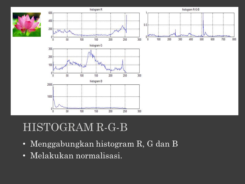 Menggabungkan histogram R, G dan B Melakukan normalisasi. HISTOGRAM R-G-B
