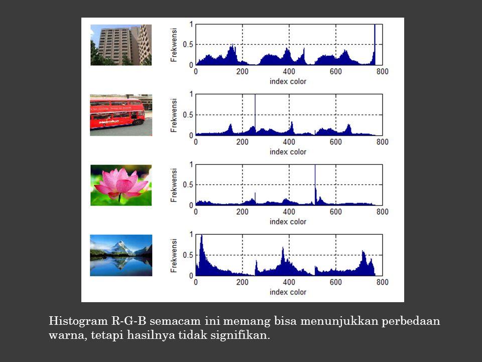 Histogram R-G-B semacam ini memang bisa menunjukkan perbedaan warna, tetapi hasilnya tidak signifikan.