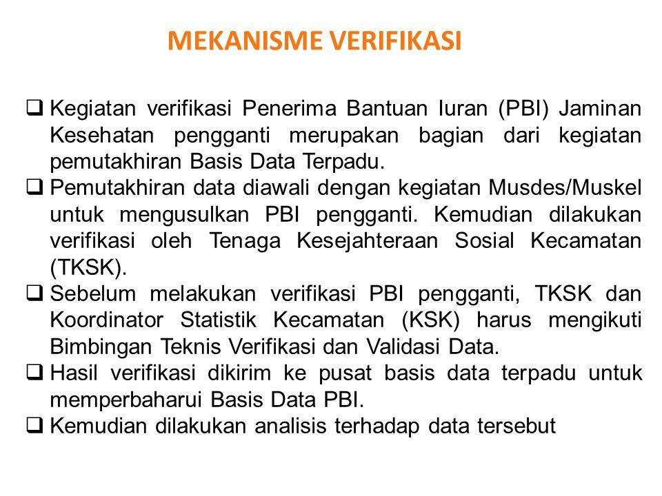  Kegiatan verifikasi Penerima Bantuan Iuran (PBI) Jaminan Kesehatan pengganti merupakan bagian dari kegiatan pemutakhiran Basis Data Terpadu.  Pemut