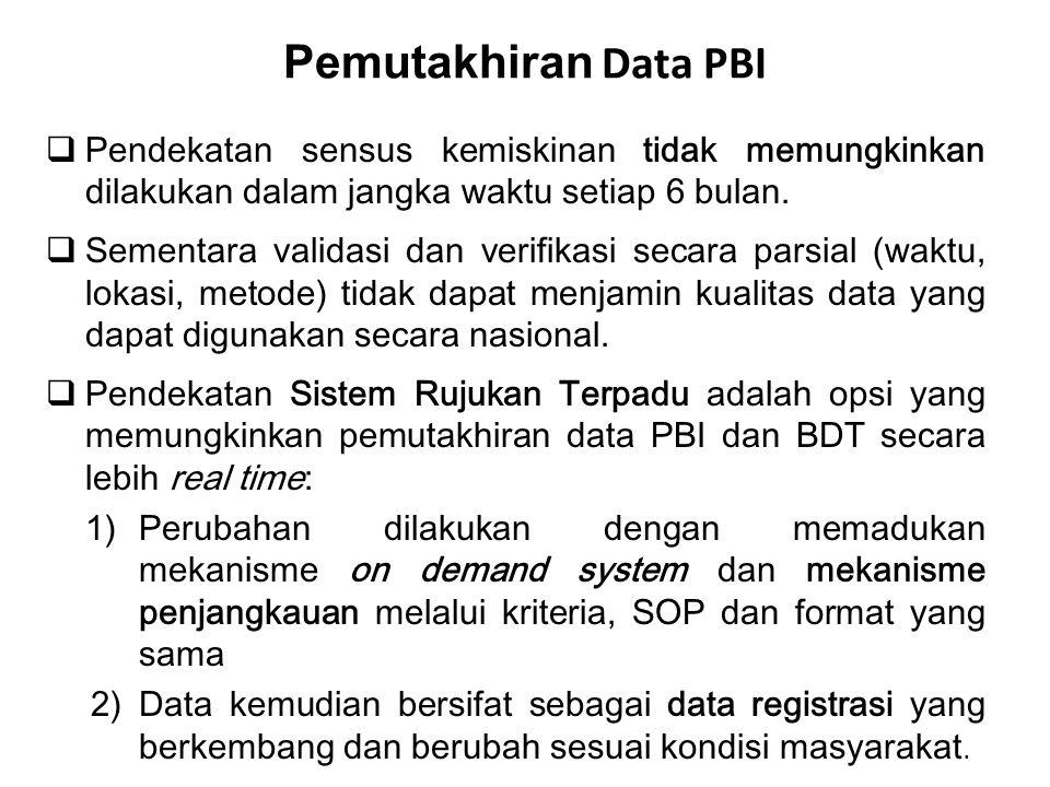 Pemutakhiran Data PBI  Pendekatan sensus kemiskinan tidak memungkinkan dilakukan dalam jangka waktu setiap 6 bulan.  Sementara validasi dan verifika