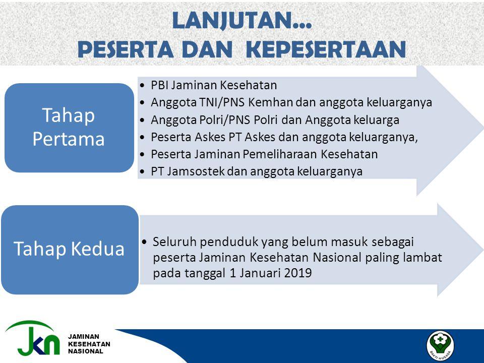 JAMINAN KESEHATAN NASIONAL PBI Jaminan Kesehatan Anggota TNI/PNS Kemhan dan anggota keluarganya Anggota Polri/PNS Polri dan Anggota keluarga Peserta A