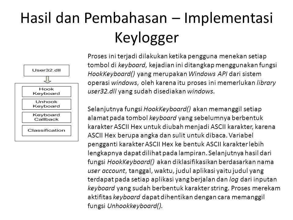 Hasil dan Pembahasan – Implementasi Keylogger Proses ini terjadi dilakukan ketika pengguna menekan setiap tombol di keyboard, kejadian ini ditangkap m