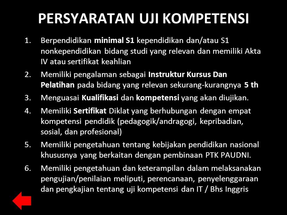 PERSYARATAN UJI KOMPETENSI 1.Berpendidikan minimal S1 kependidikan dan/atau S1 nonkependidikan bidang studi yang relevan dan memiliki Akta IV atau ser