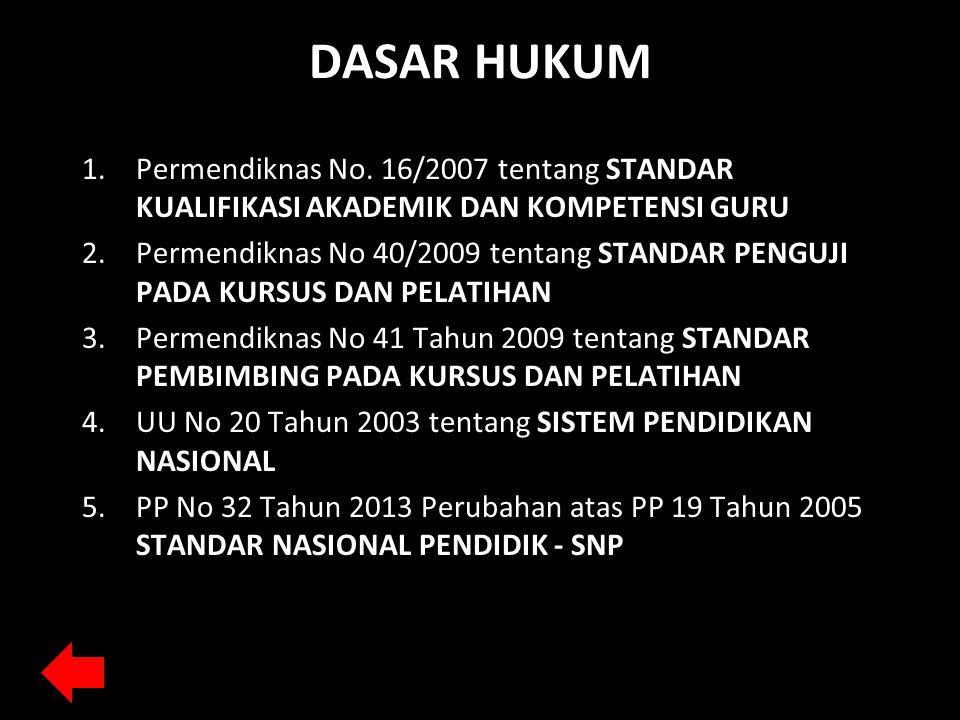 DASAR HUKUM 1.Permendiknas No. 16/2007 tentang STANDAR KUALIFIKASI AKADEMIK DAN KOMPETENSI GURU 2.Permendiknas No 40/2009 tentang STANDAR PENGUJI PADA