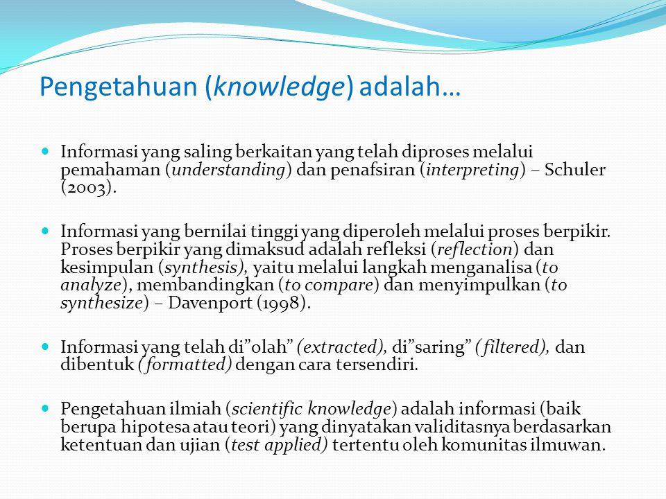 Pengetahuan (knowledge) adalah… Informasi yang saling berkaitan yang telah diproses melalui pemahaman (understanding) dan penafsiran (interpreting) –