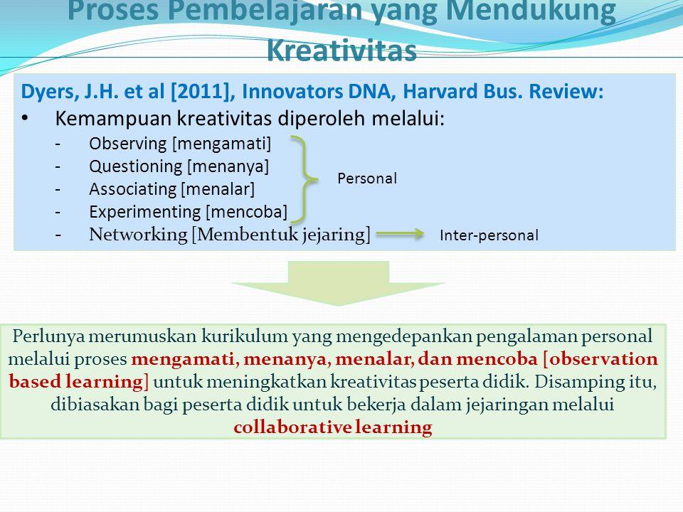 Proses Pembelajaran yang Mendukung Kreativitas Dyers, J.H. et al [2011], Innovators DNA, Harvard Bus. Review: Kemampuan kreativitas diperoleh melalui:
