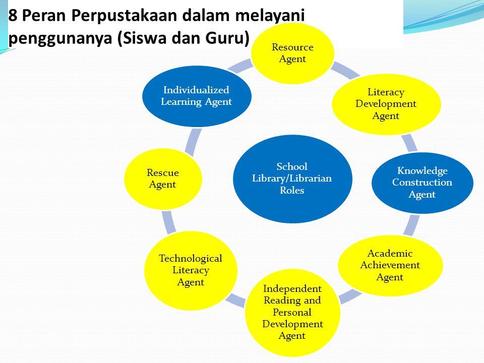 8 Peran Perpustakaan dalam melayani penggunanya (Siswa dan Guru) School Library/Librarian Roles Resource Agent Literacy Development Agent Knowledge Co