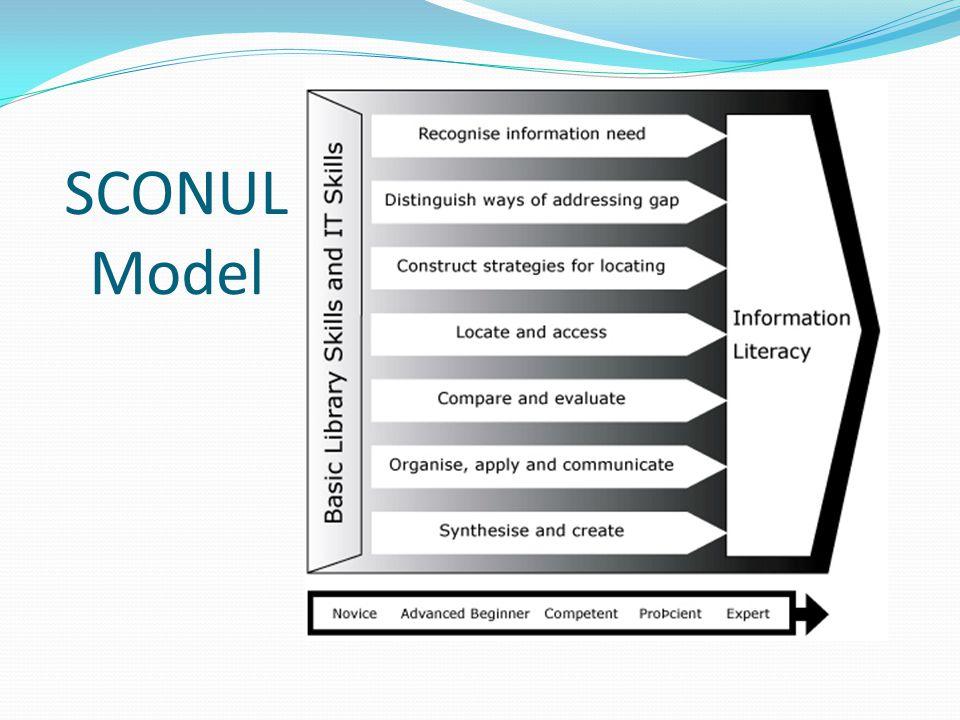 SCONUL Model