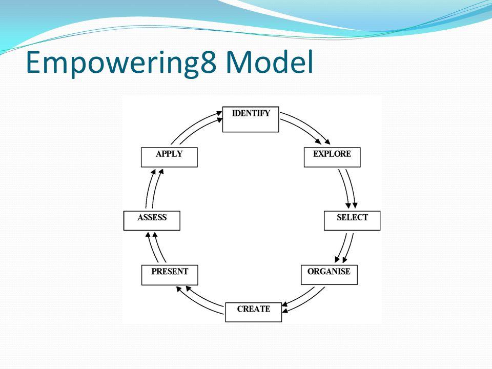 Empowering8 Model