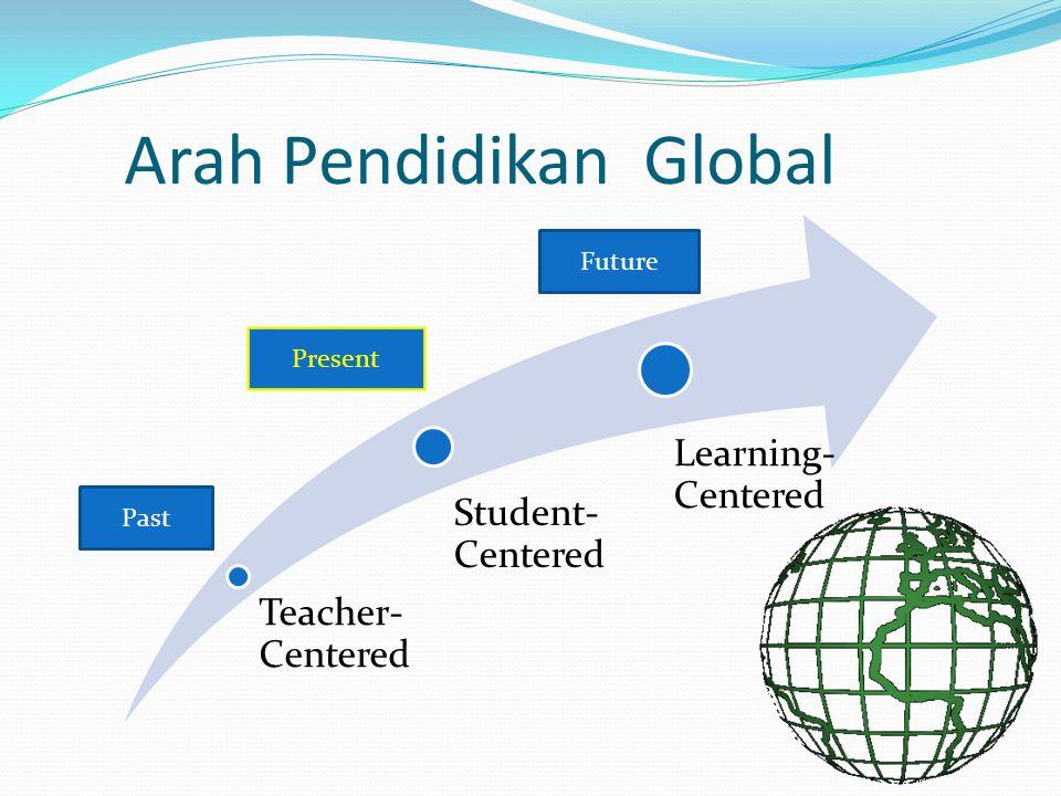 Visi Kurikulum 2013 Mewujudkan insan Indonesia yang Produktif, Kreatif, Inovatif, Afektif melalui penguatan Sikap, Keterampilan, dan Pengetahuan yang terintegrasi 15 Sumber: Kemdikbud, 2012
