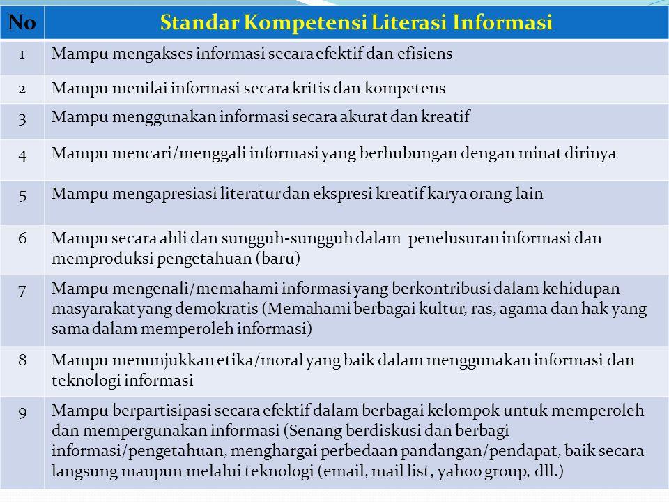 NoStandar Kompetensi Literasi Informasi 1Mampu mengakses informasi secara efektif dan efisiens 2Mampu menilai informasi secara kritis dan kompetens 3M
