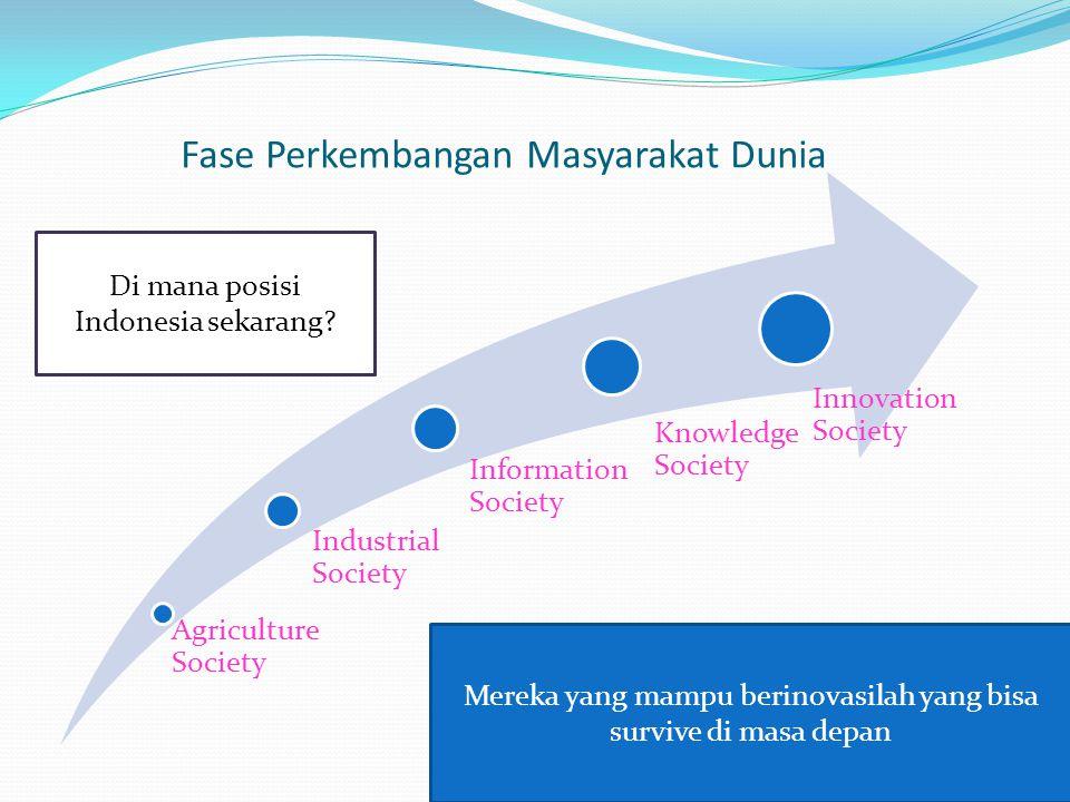 Di mana posisi Indonesia sekarang? Fase Perkembangan Masyarakat Dunia Agriculture Society Industrial Society Information Society Knowledge Society Inn