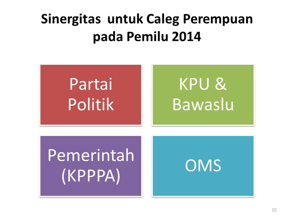 Sinergitas untuk Caleg Perempuan pada Pemilu 2014 Partai Politik KPU & Bawaslu Pemerintah (KPPPA) OMS 10