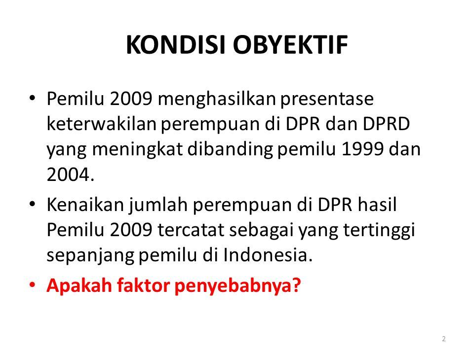 KONDISI OBYEKTIF Pemilu 2009 menghasilkan presentase keterwakilan perempuan di DPR dan DPRD yang meningkat dibanding pemilu 1999 dan 2004. Kenaikan ju