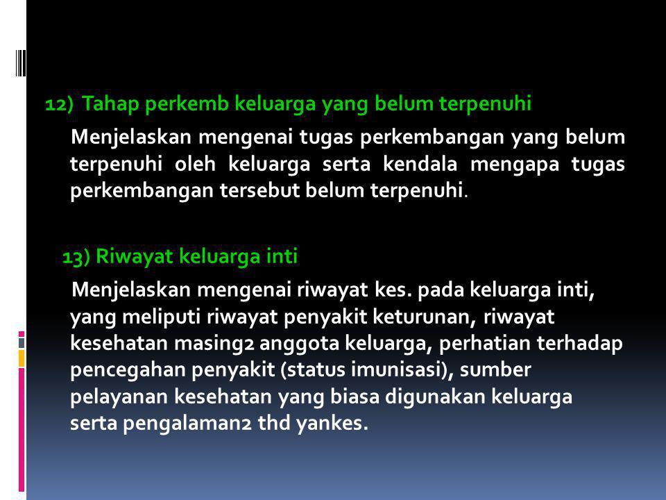 II. Riwayat & Tahap Perkemb. keluarga 11) Tahap perkembangan keluarga saat ini dengan lansia
