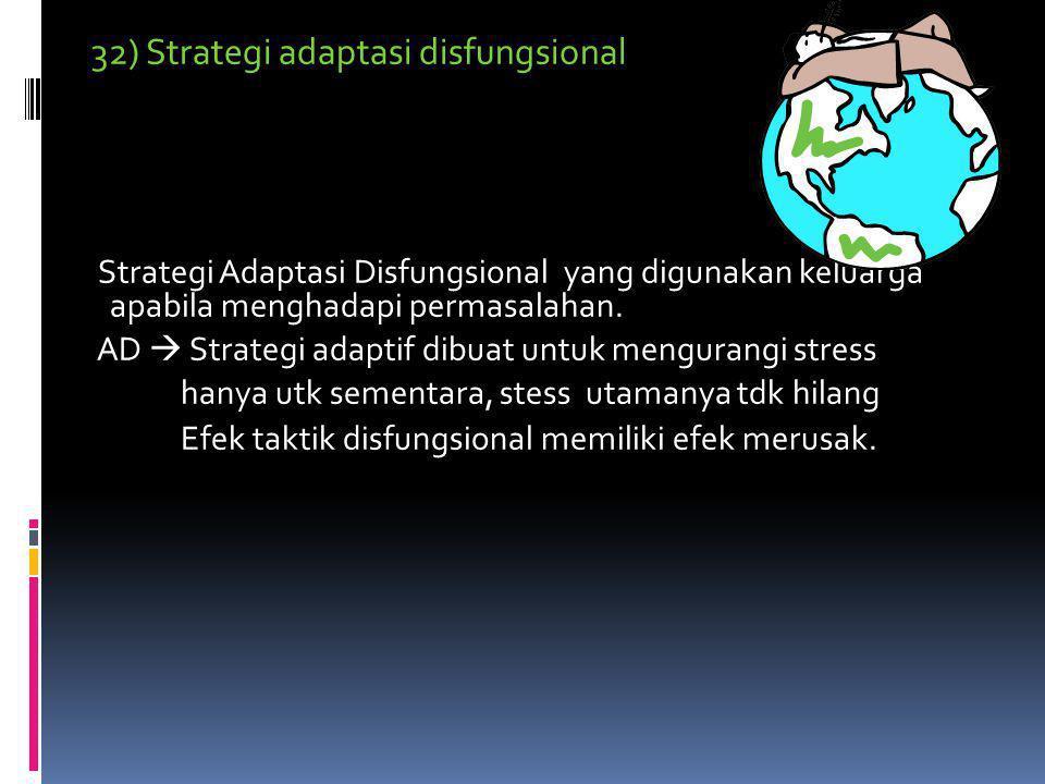 30) Kemampuan keluarga berespon terhadap situasi/stressor Hal yang perlu dikaji adalah sejauhmana keluarga berespon terhadap situasi/stressor 31) Strategi koping yang digunakan Strategi koping yang digunakan kelg apabila mghdpi permasalahan