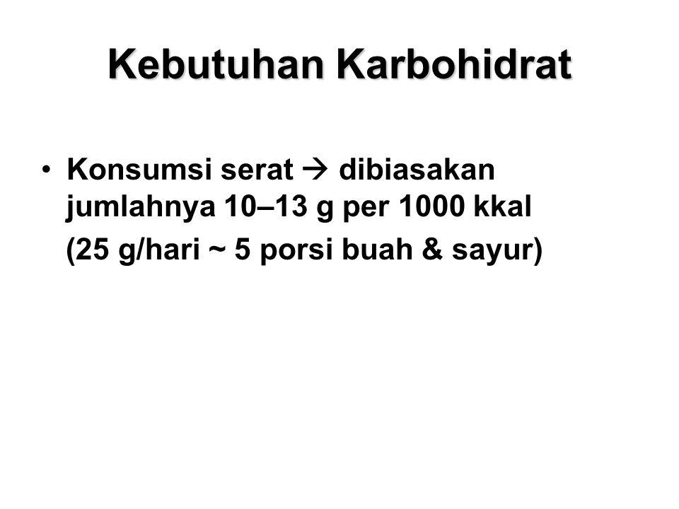 Kebutuhan Karbohidrat Konsumsi serat  dibiasakan jumlahnya 10–13 g per 1000 kkal (25 g/hari ~ 5 porsi buah & sayur)