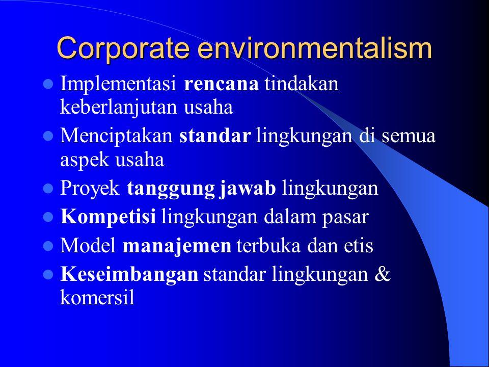 Corporate environmentalism Implementasi rencana tindakan keberlanjutan usaha Menciptakan standar lingkungan di semua aspek usaha Proyek tanggung jawab lingkungan Kompetisi lingkungan dalam pasar Model manajemen terbuka dan etis Keseimbangan standar lingkungan & komersil
