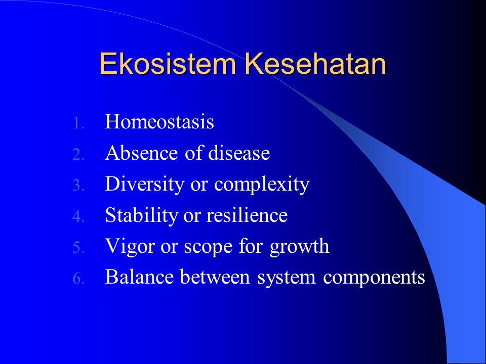 Ekosistem Kesehatan 1. Homeostasis 2. Absence of disease 3.