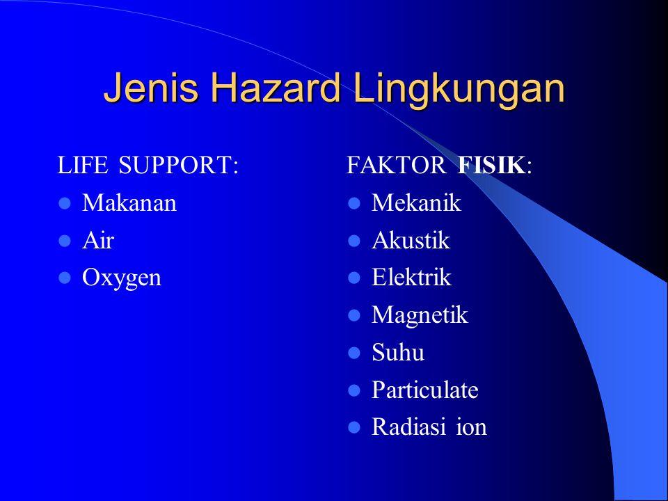 Jenis Hazard Lingkungan LIFE SUPPORT: Makanan Air Oxygen FAKTOR FISIK: Mekanik Akustik Elektrik Magnetik Suhu Particulate Radiasi ion