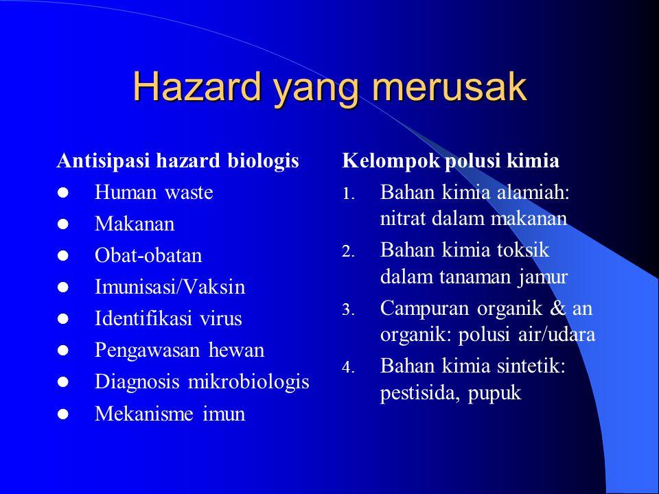 Hazard yang merusak Antisipasi hazard biologis Human waste Makanan Obat-obatan Imunisasi/Vaksin Identifikasi virus Pengawasan hewan Diagnosis mikrobiologis Mekanisme imun Kelompok polusi kimia 1.
