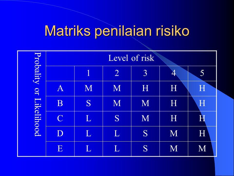 Matriks penilaian risiko Probality or Likelihood Level of risk 12345 AMMHHH BSMMHH CLSMHH DLLSMH ELLSMM