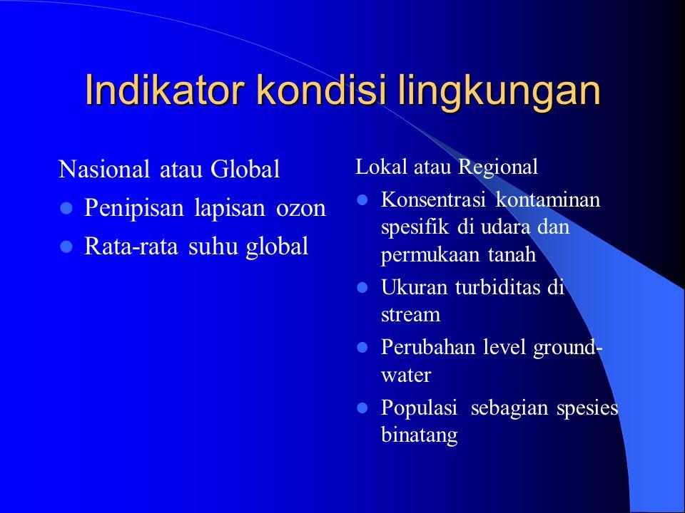 Indikator kondisi lingkungan Nasional atau Global Penipisan lapisan ozon Rata-rata suhu global Lokal atau Regional Konsentrasi kontaminan spesifik di udara dan permukaan tanah Ukuran turbiditas di stream Perubahan level ground- water Populasi sebagian spesies binatang