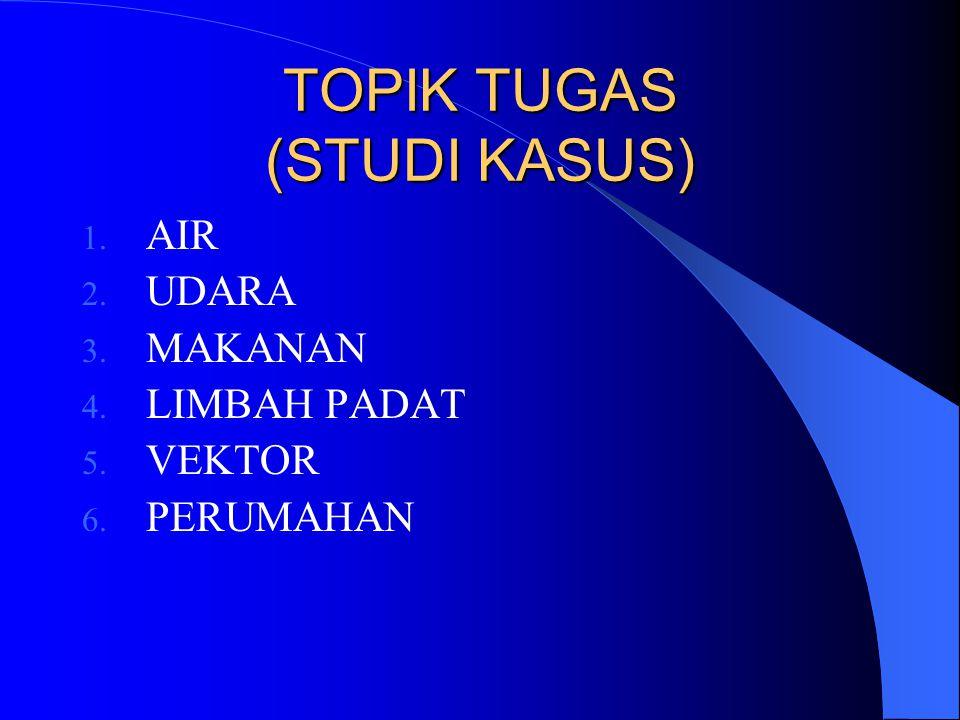 TOPIK TUGAS (STUDI KASUS) 1. AIR 2. UDARA 3. MAKANAN 4. LIMBAH PADAT 5. VEKTOR 6. PERUMAHAN