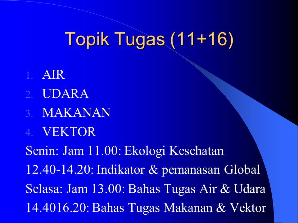 Topik Tugas (11+16) 1. AIR 2. UDARA 3. MAKANAN 4. VEKTOR Senin: Jam 11.00: Ekologi Kesehatan 12.40-14.20: Indikator & pemanasan Global Selasa: Jam 13.