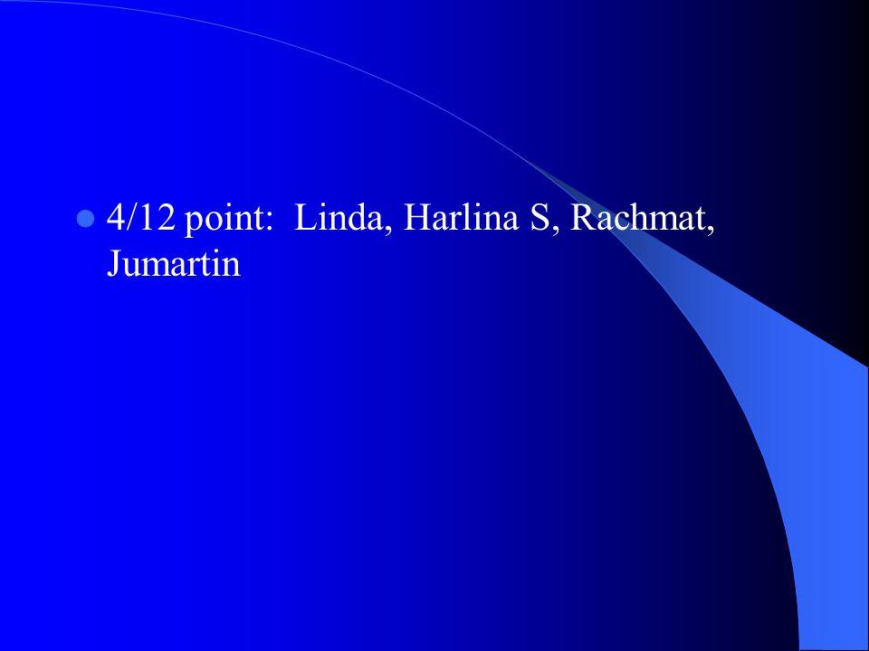 4/12 point: Linda, Harlina S, Rachmat, Jumartin