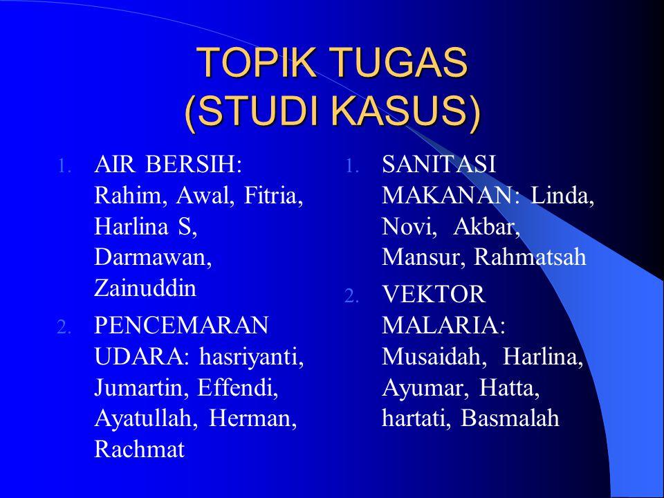 TOPIK TUGAS (STUDI KASUS) 1. AIR BERSIH: Rahim, Awal, Fitria, Harlina S, Darmawan, Zainuddin 2. PENCEMARAN UDARA: hasriyanti, Jumartin, Effendi, Ayatu