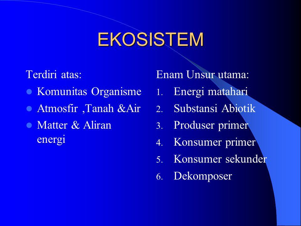 EKOSISTEM Terdiri atas: Komunitas Organisme Atmosfir,Tanah &Air Matter & Aliran energi Enam Unsur utama: 1. Energi matahari 2. Substansi Abiotik 3. Pr