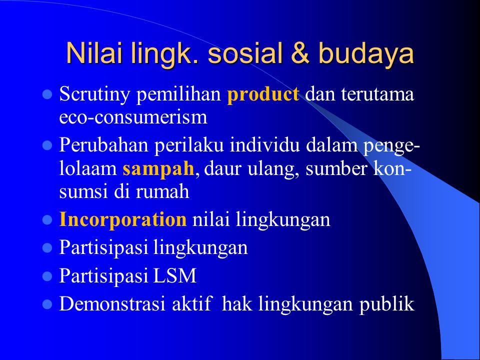 Nilai lingk. sosial & budaya Scrutiny pemilihan product dan terutama eco-consumerism Perubahan perilaku individu dalam penge- lolaam sampah, daur ulan