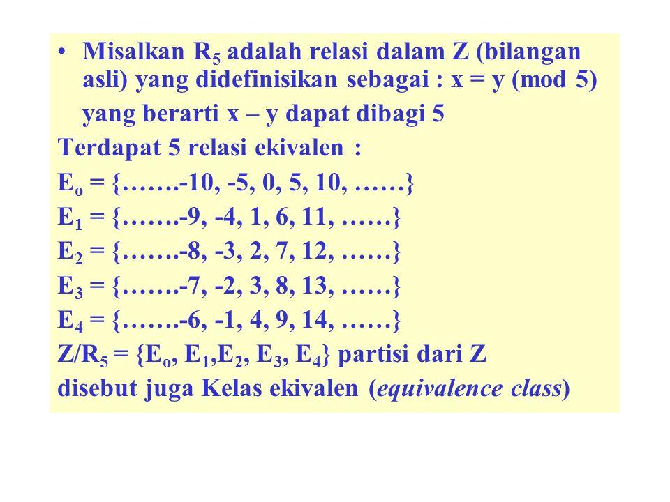 Misalkan R 5 adalah relasi dalam Z (bilangan asli) yang didefinisikan sebagai : x = y (mod 5) yang berarti x – y dapat dibagi 5 Terdapat 5 relasi ekivalen : E o = {…….-10, -5, 0, 5, 10, ……} E 1 = {…….-9, -4, 1, 6, 11, ……} E 2 = {…….-8, -3, 2, 7, 12, ……} E 3 = {…….-7, -2, 3, 8, 13, ……} E 4 = {…….-6, -1, 4, 9, 14, ……} Z/R 5 = {E o, E 1,E 2, E 3, E 4 } partisi dari Z disebut juga Kelas ekivalen (equivalence class)