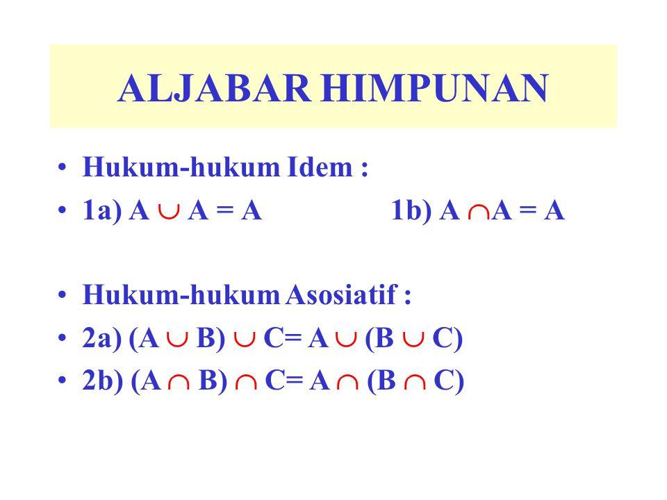 ALJABAR HIMPUNAN Hukum-hukum Idem : 1a) A  A = A1b) A  A = A Hukum-hukum Asosiatif : 2a) (A  B)  C= A  (B  C) 2b) (A  B)  C= A  (B  C)